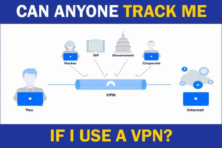 vpn diagram showing tracking from government, hackers, ISP